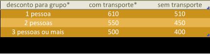 tabela-de-preços